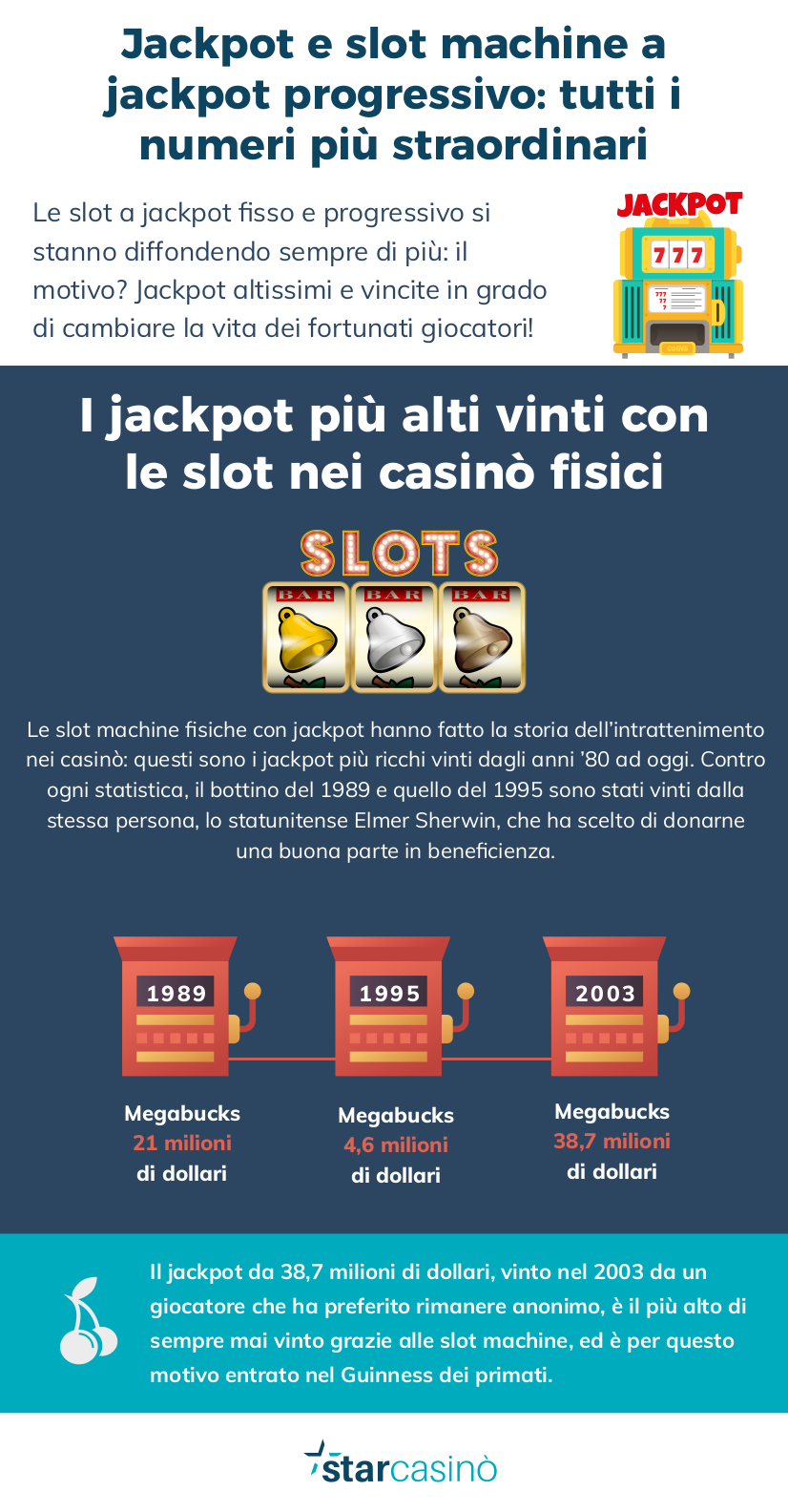Slot casinò italiano Desert 396656